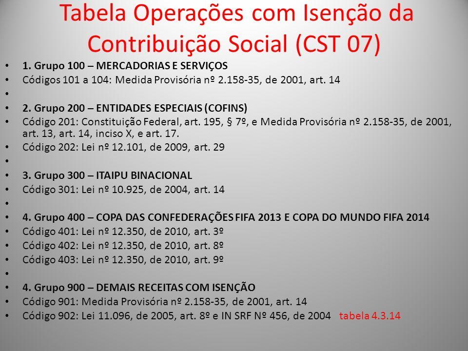 Tabela Operações com Isenção da Contribuição Social (CST 07)