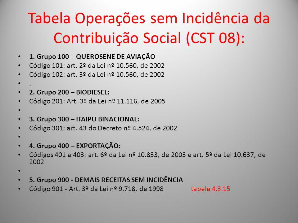 Tabela Operações sem Incidência da Contribuição Social (CST 08):