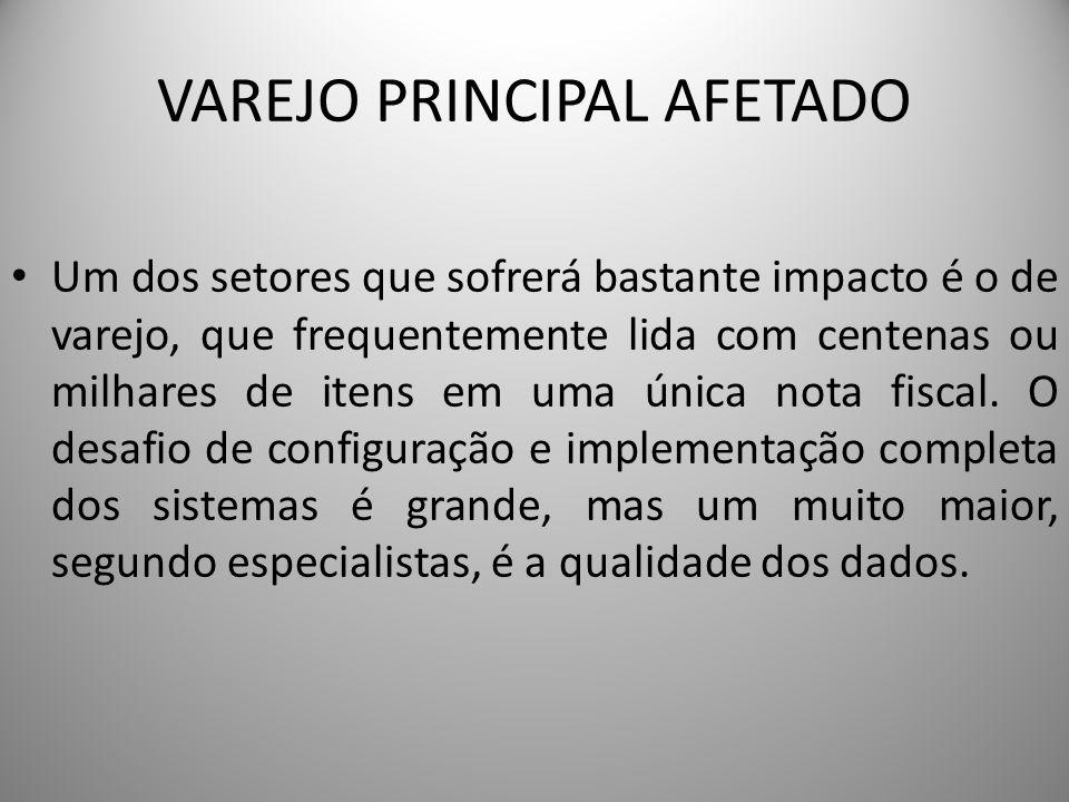 VAREJO PRINCIPAL AFETADO
