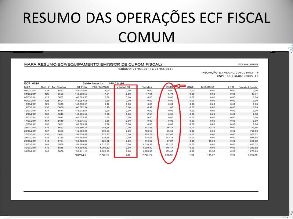 RESUMO DAS OPERAÇÕES ECF FISCAL COMUM