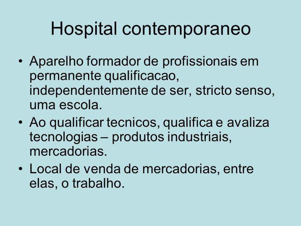 Hospital contemporaneo