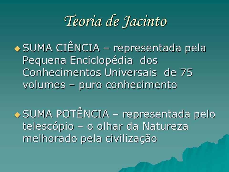 Teoria de Jacinto SUMA CIÊNCIA – representada pela Pequena Enciclopédia dos Conhecimentos Universais de 75 volumes – puro conhecimento.
