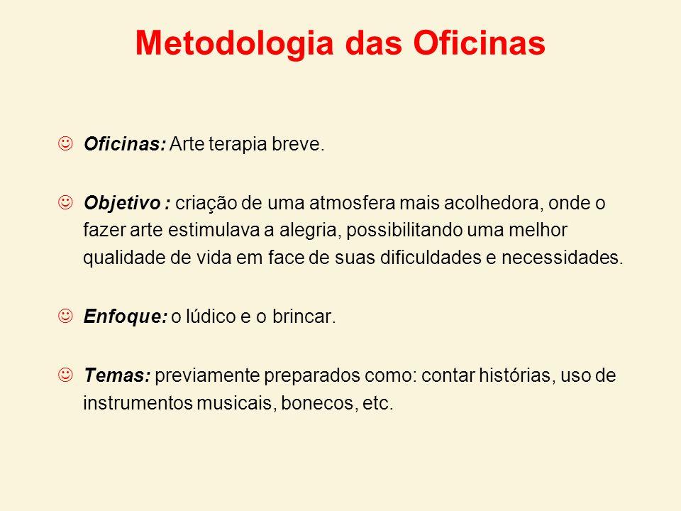 Metodologia das Oficinas