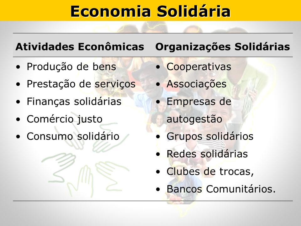 Economia Solidária Atividades Econômicas Organizações Solidárias
