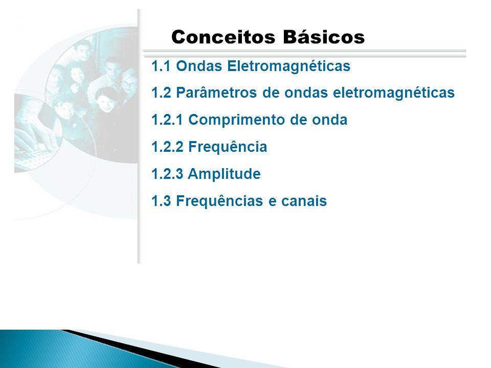 1.1 Ondas Eletromagnéticas 1.2 Parâmetros de ondas eletromagnéticas