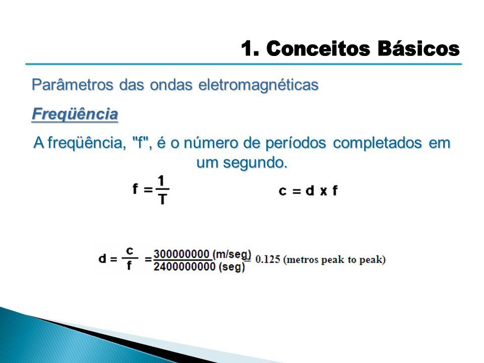A freqüência, f , é o número de períodos completados em um segundo.