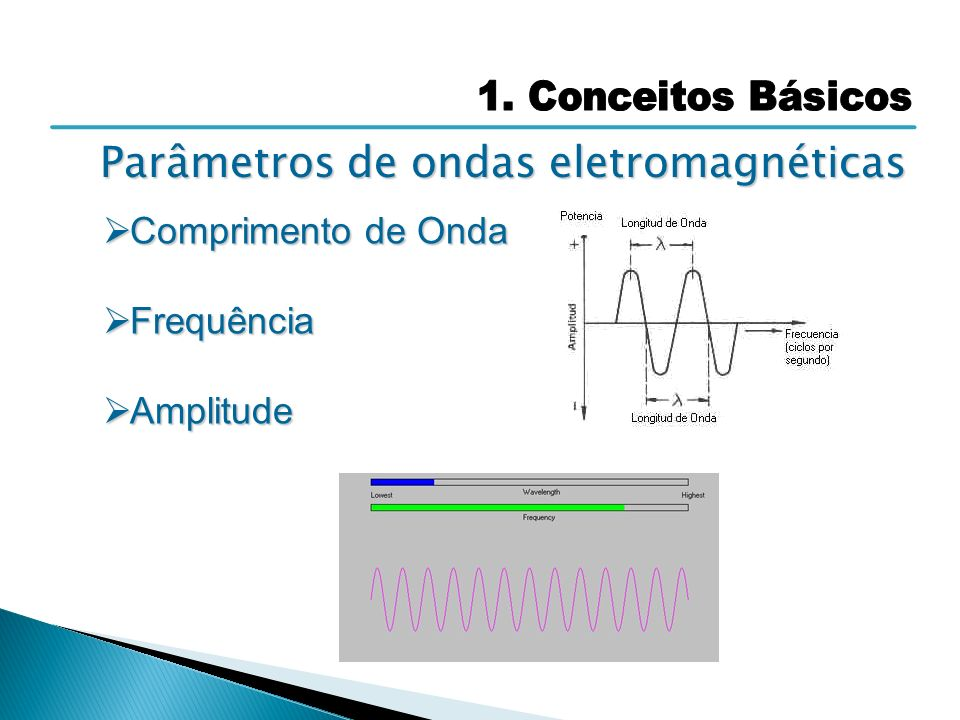 Parâmetros de ondas eletromagnéticas
