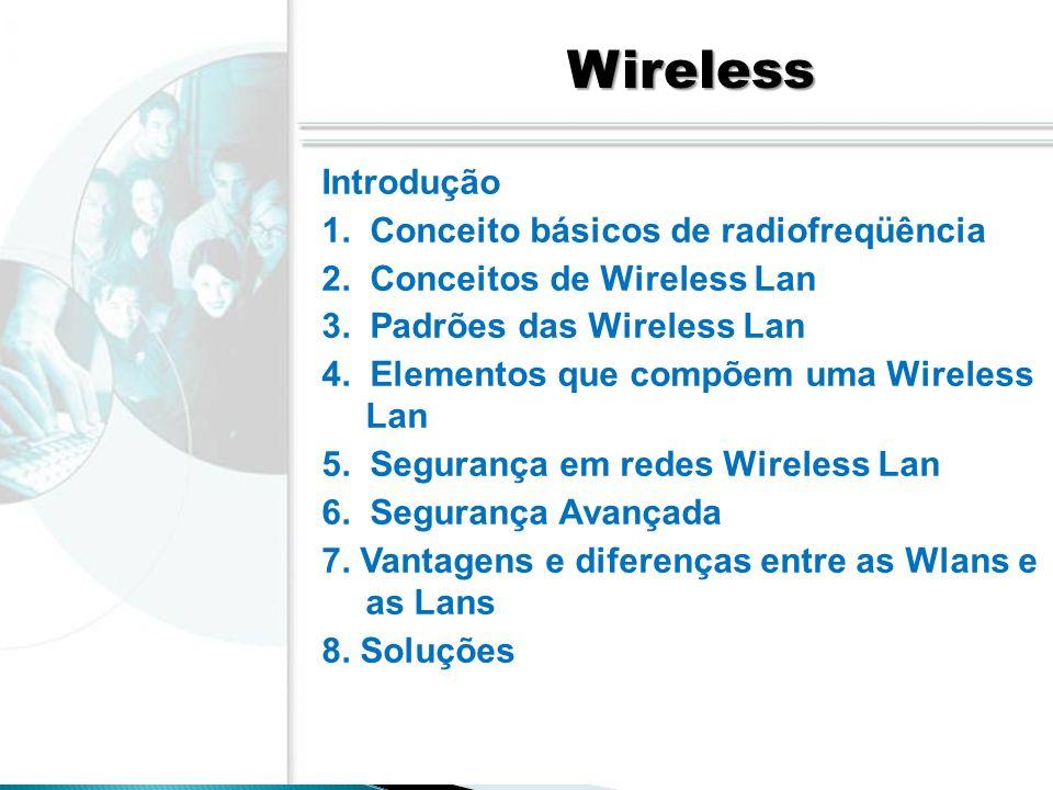 Wireless Introdução 1. Conceito básicos de radiofreqüência