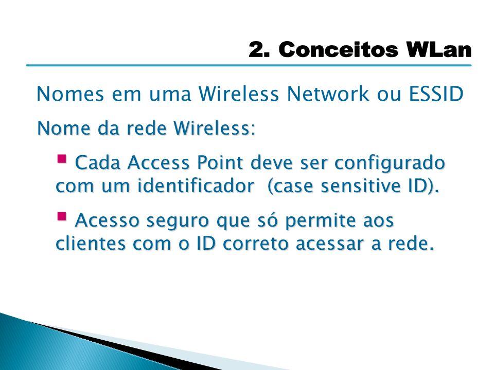 Nomes em uma Wireless Network ou ESSID