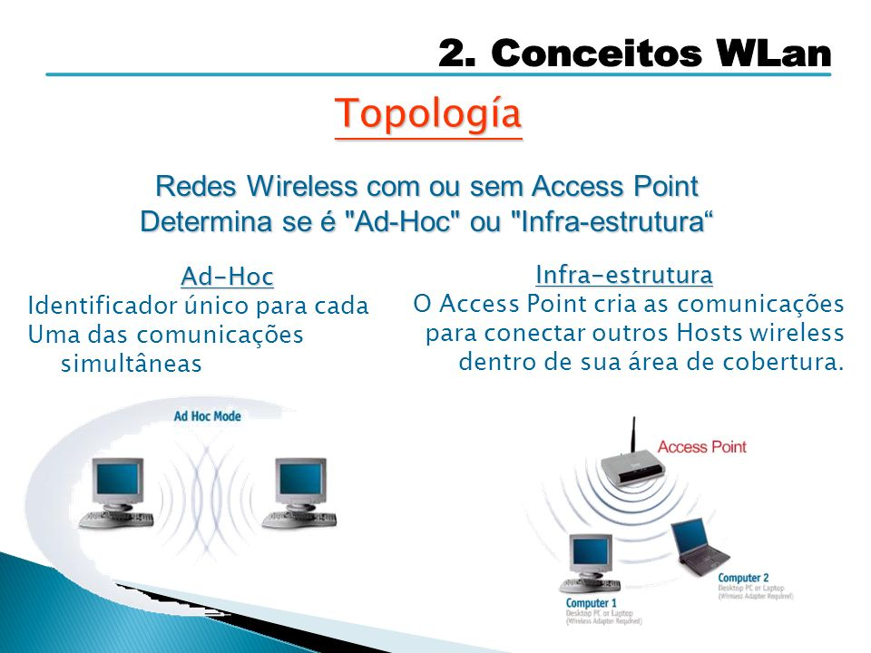 Topología 2. Conceitos WLan Redes Wireless com ou sem Access Point