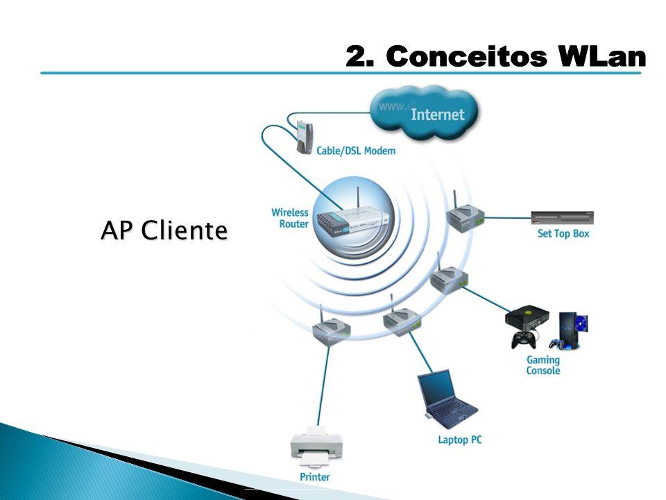 2. Conceitos WLan AP Cliente
