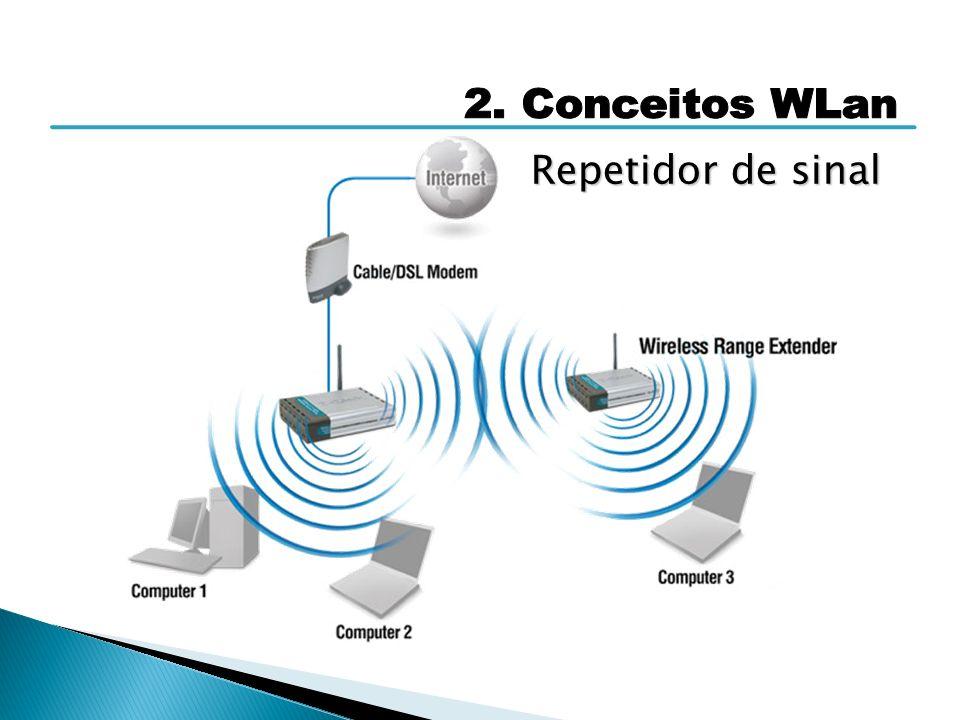2. Conceitos WLan Repetidor de sinal
