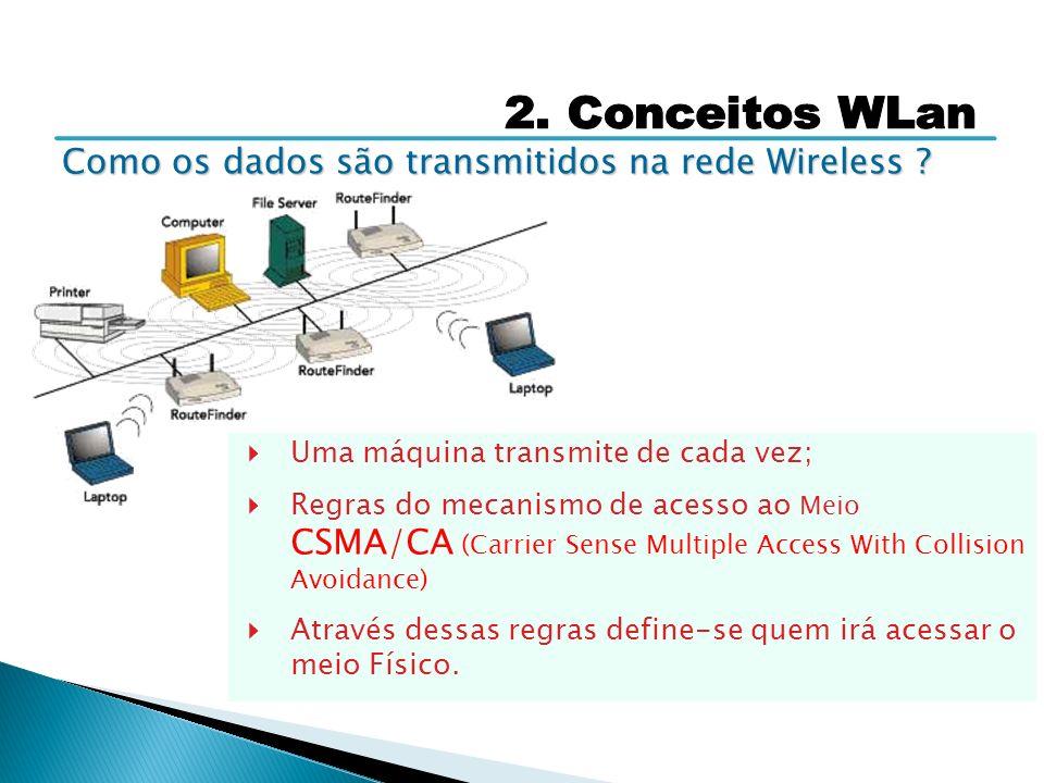 Como os dados são transmitidos na rede Wireless