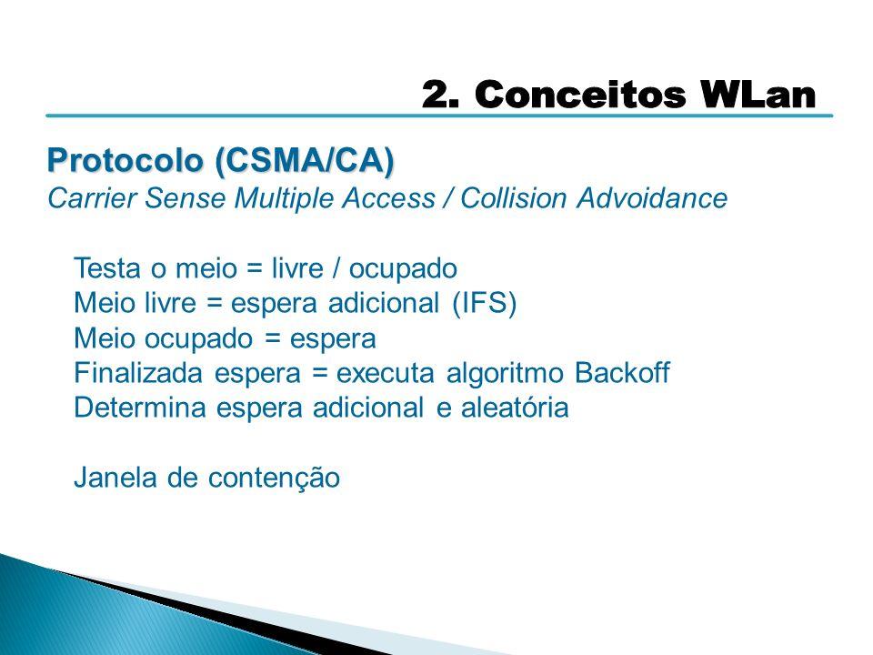 Protocolo (CSMA/CA) 2. Conceitos WLan