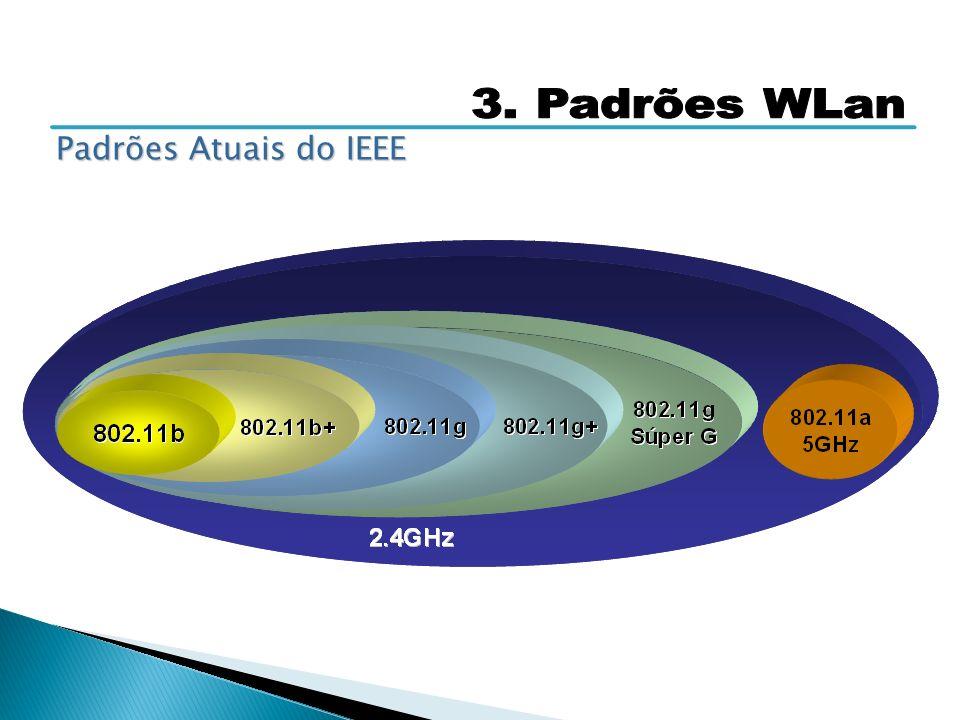 3. Padrões WLan Padrões Atuais do IEEE