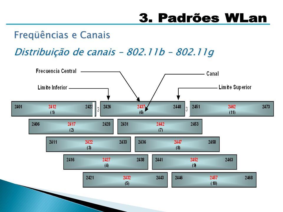 3. Padrões WLan Freqüências e Canais Distribuição de canais – 802.11b – 802.11g