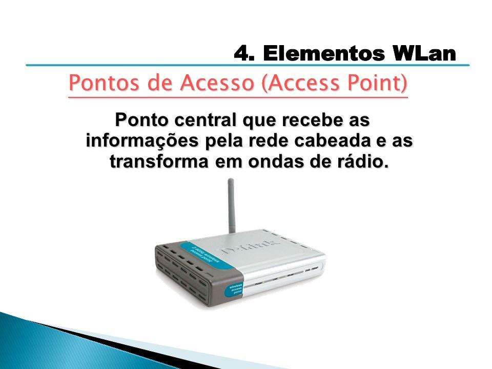 Pontos de Acesso (Access Point)