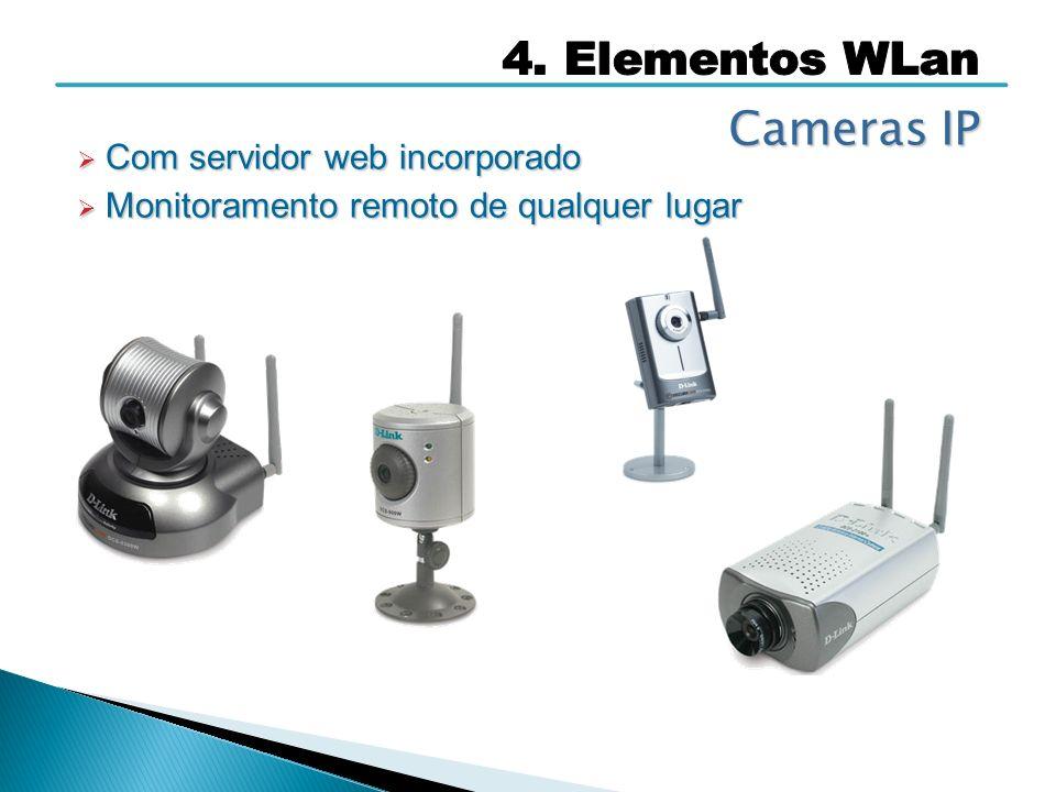 Cameras IP 4. Elementos WLan Com servidor web incorporado