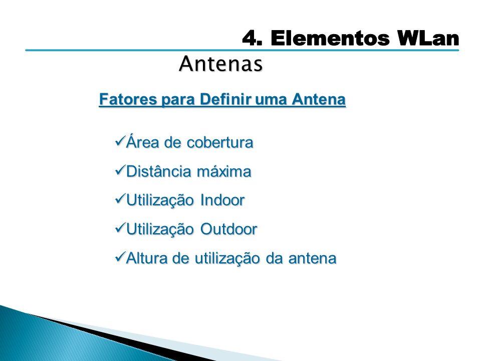 Antenas 4. Elementos WLan Fatores para Definir uma Antena