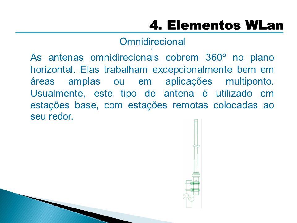 Omnidirecional 6 As antenas omnidirecionais cobrem 360º no plano horizontal. Elas trabalham excepcionalmente bem em áreas amplas ou em aplicações multiponto. Usualmente, este tipo de antena é utilizado em estações base, com estações remotas colocadas ao seu redor.