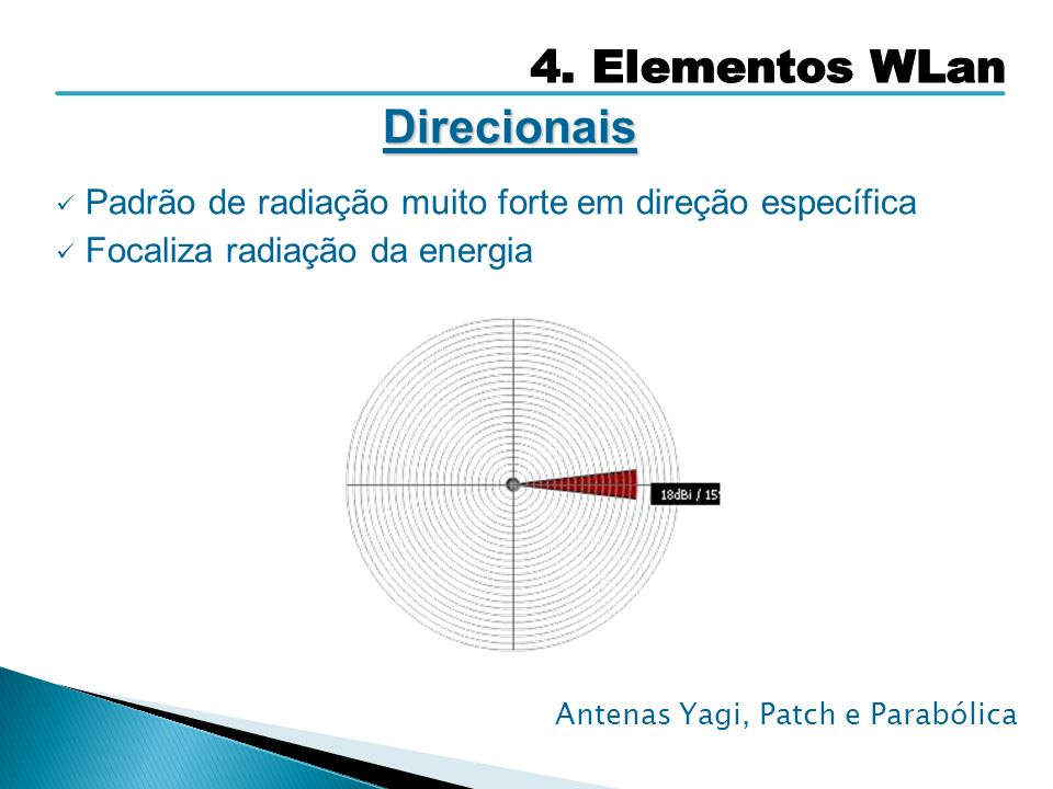 Direcionais 4. Elementos WLan