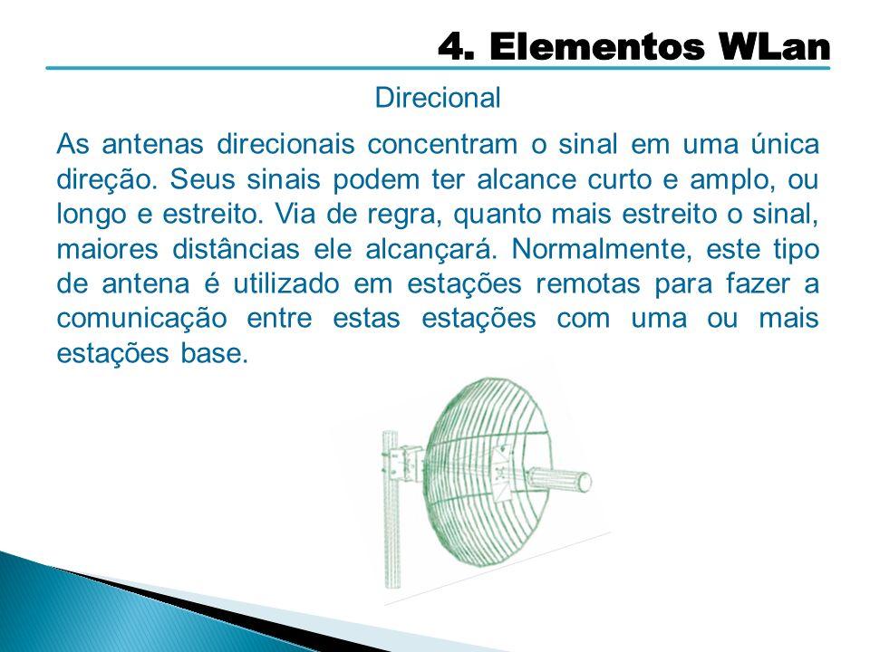 4. Elementos WLan Direcional.