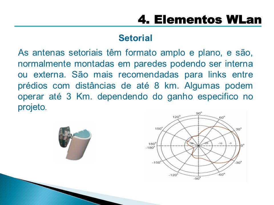4. Elementos WLan Setorial.