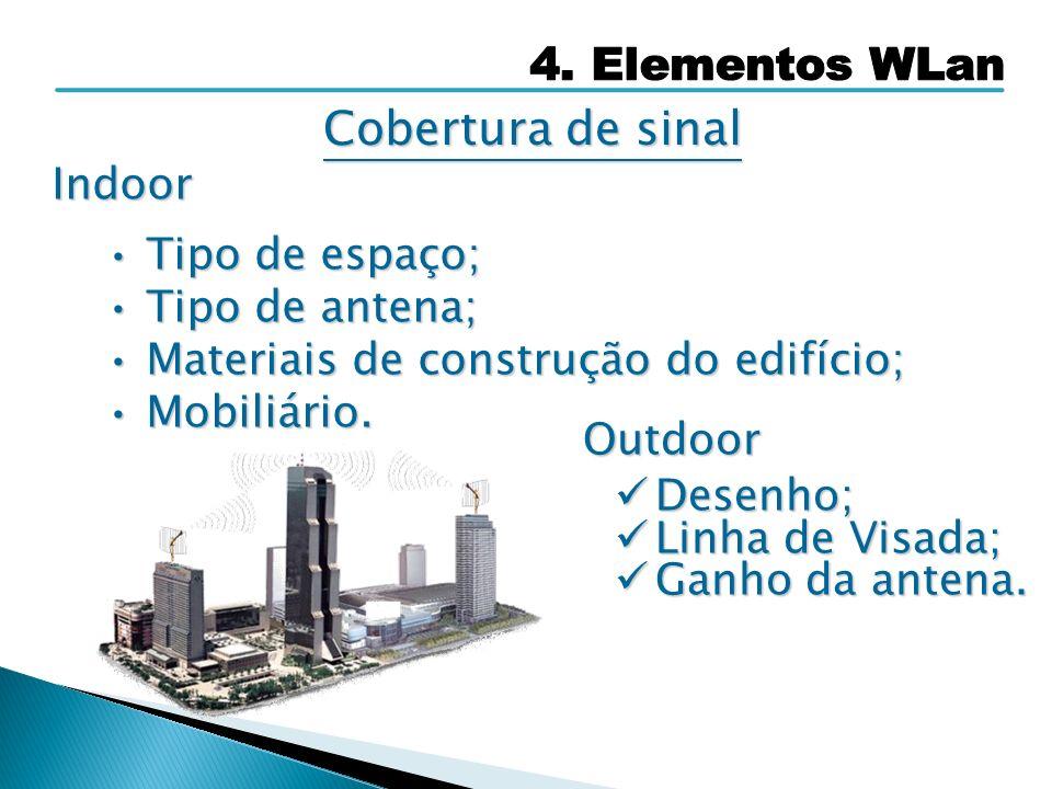Cobertura de sinal Indoor Tipo de espaço; Tipo de antena;