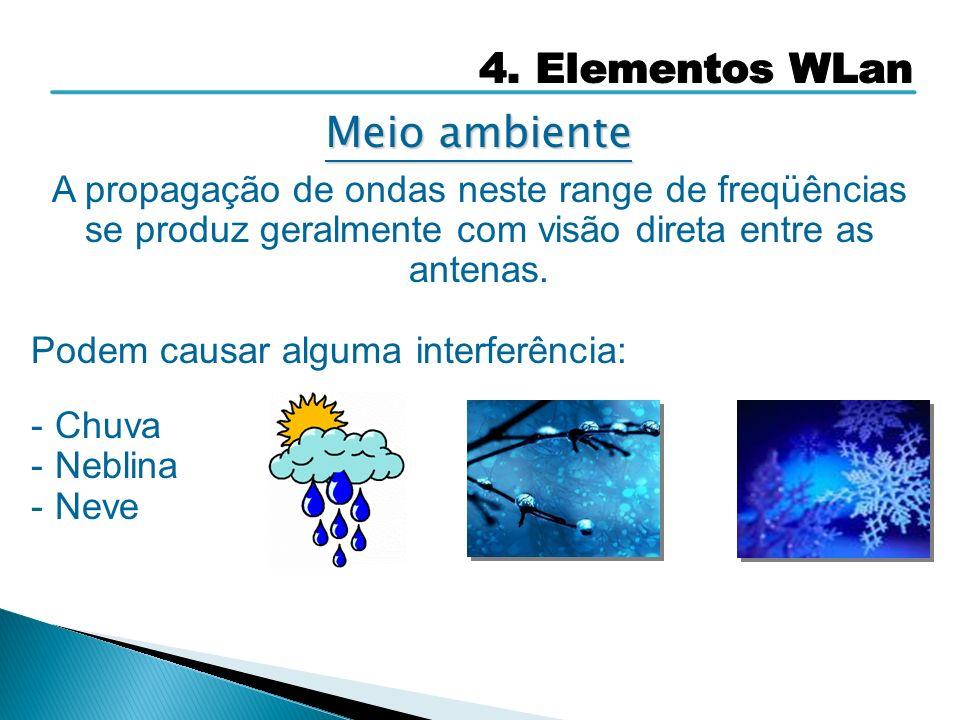 4. Elementos WLan Meio ambiente. A propagação de ondas neste range de freqüências se produz geralmente com visão direta entre as antenas.