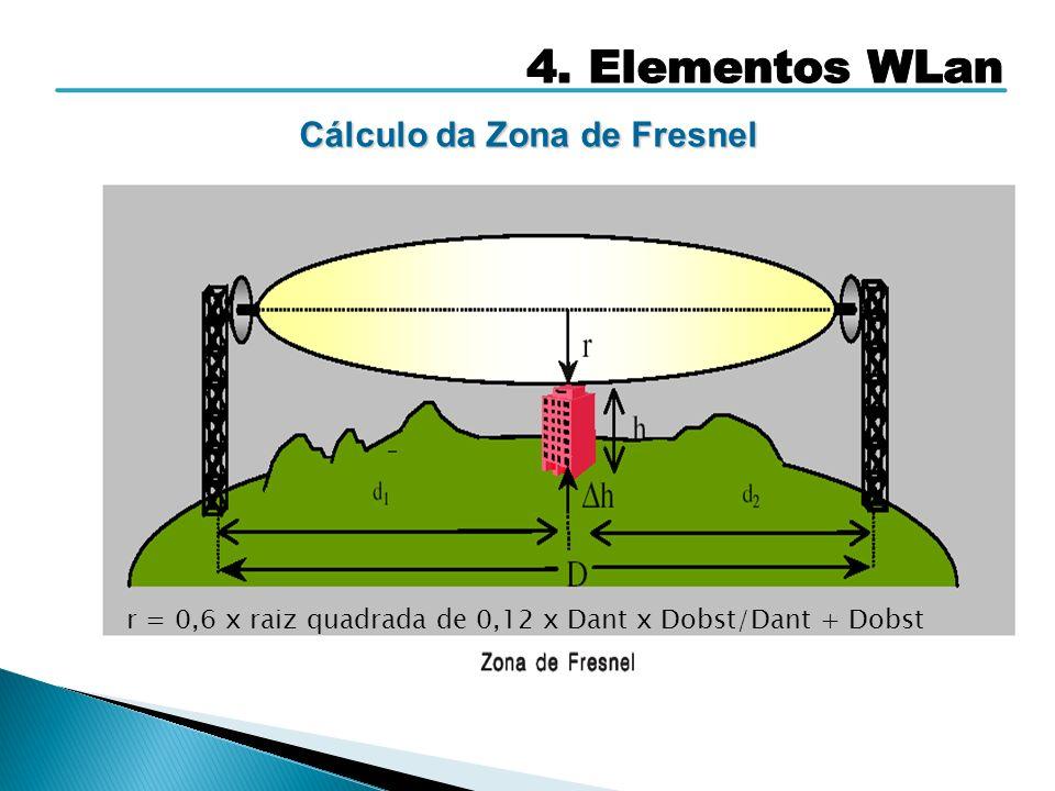 Cálculo da Zona de Fresnel