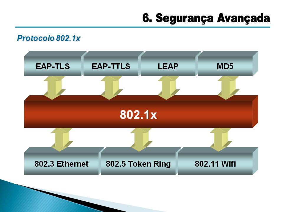 6. Segurança Avançada Protocolo 802.1x