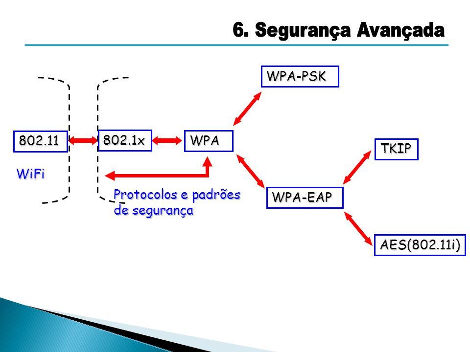 6. Segurança Avançada WPA-PSK 802.11 802.1x WPA TKIP WiFi