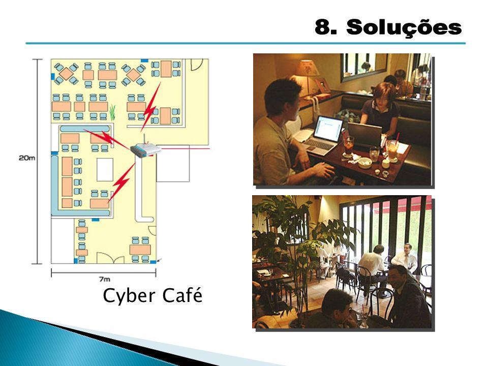8. Soluções Cyber Café