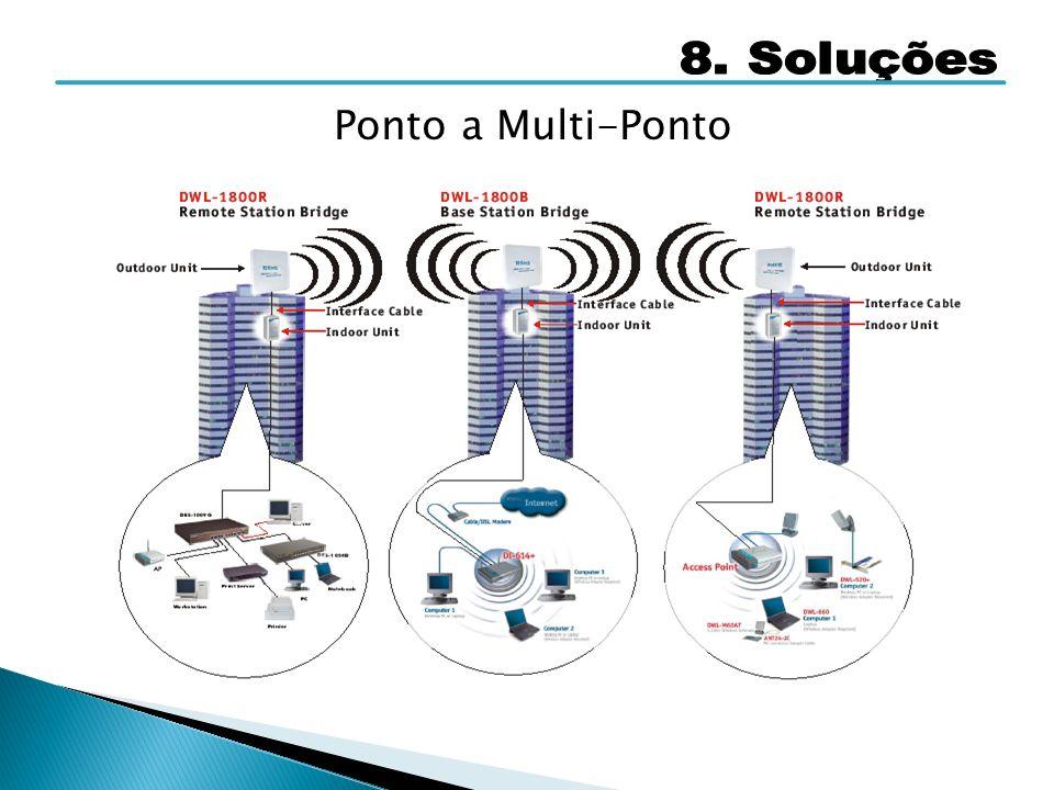 8. Soluções Ponto a Multi-Ponto