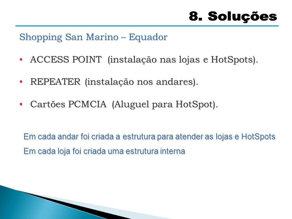 8. Soluções Shopping San Marino – Equador