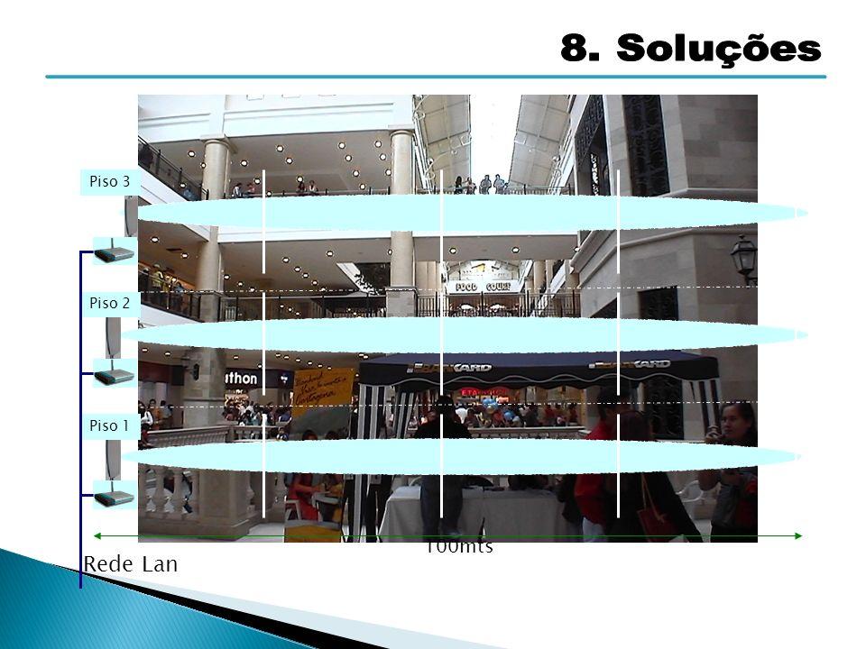 8. Soluções Piso 3 Rede Lan Piso 2 Piso 1 100mts