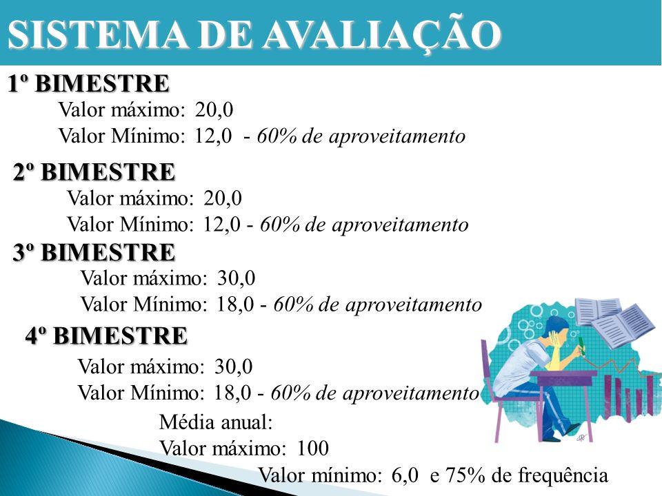 SISTEMA DE AVALIAÇÃO 1º BIMESTRE 2º BIMESTRE 3º BIMESTRE 4º BIMESTRE
