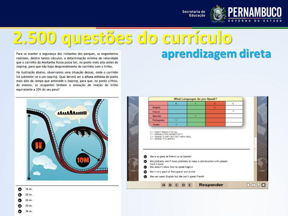 2.500 questões do currículo aprendizagem direta