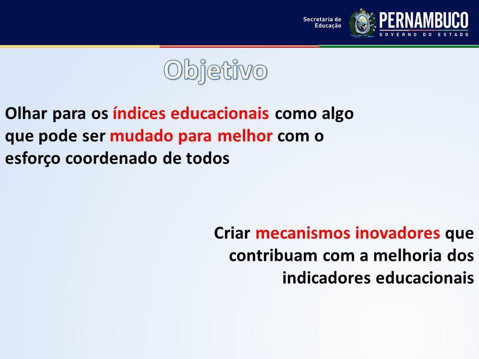 Objetivo Olhar para os índices educacionais como algo que pode ser mudado para melhor com o esforço coordenado de todos.
