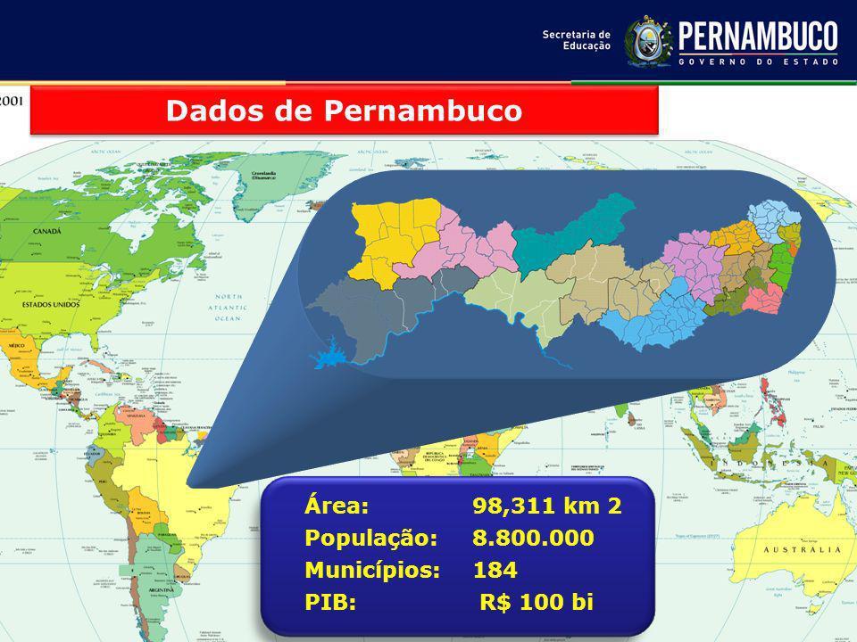 Dados de Pernambuco Área: 98,311 km 2 População: 8.800.000