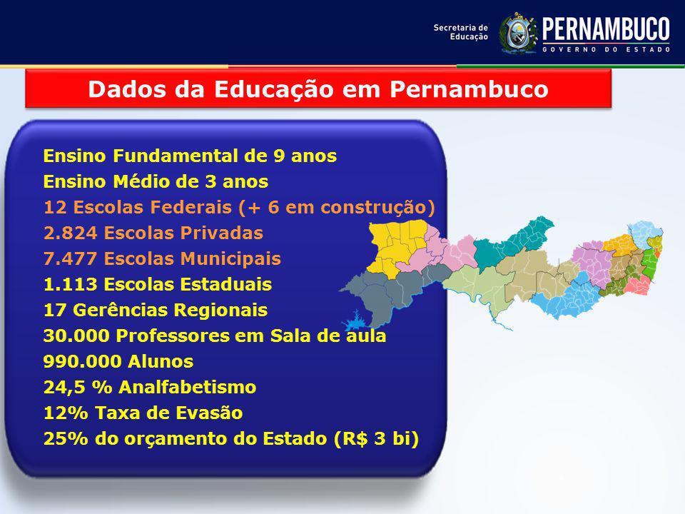 Dados da Educação em Pernambuco