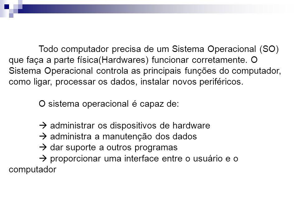 O sistema operacional é capaz de:
