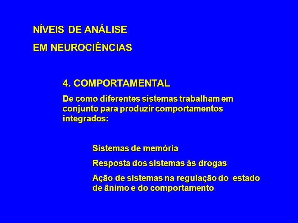 NÍVEIS DE ANÁLISE EM NEUROCIÊNCIAS 4. COMPORTAMENTAL