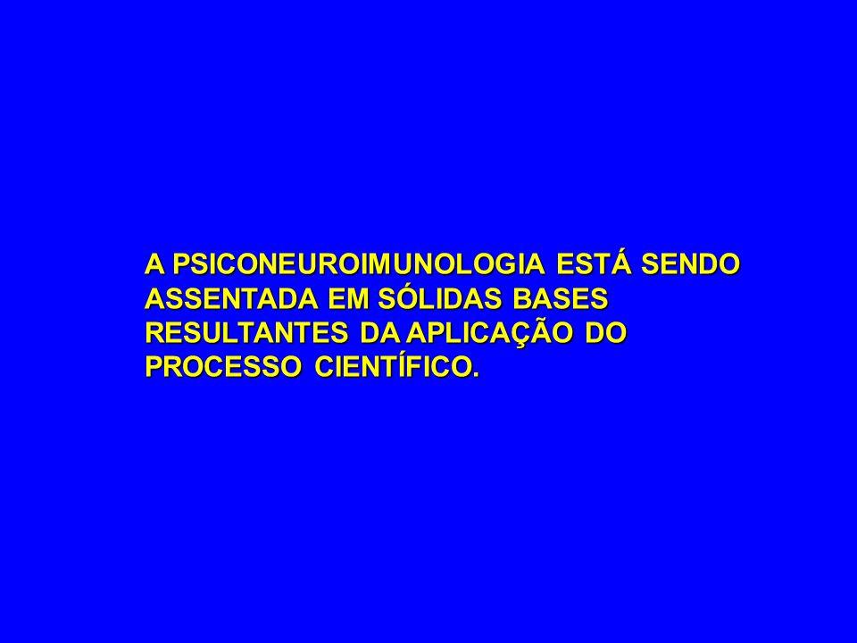 A PSICONEUROIMUNOLOGIA ESTÁ SENDO ASSENTADA EM SÓLIDAS BASES RESULTANTES DA APLICAÇÃO DO PROCESSO CIENTÍFICO.
