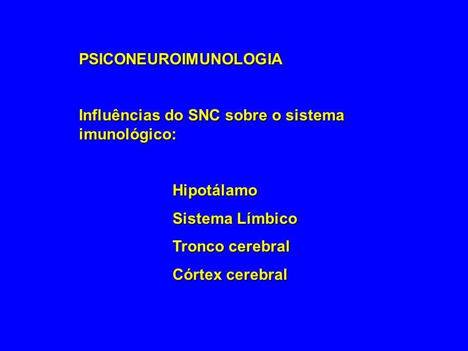 PSICONEUROIMUNOLOGIA