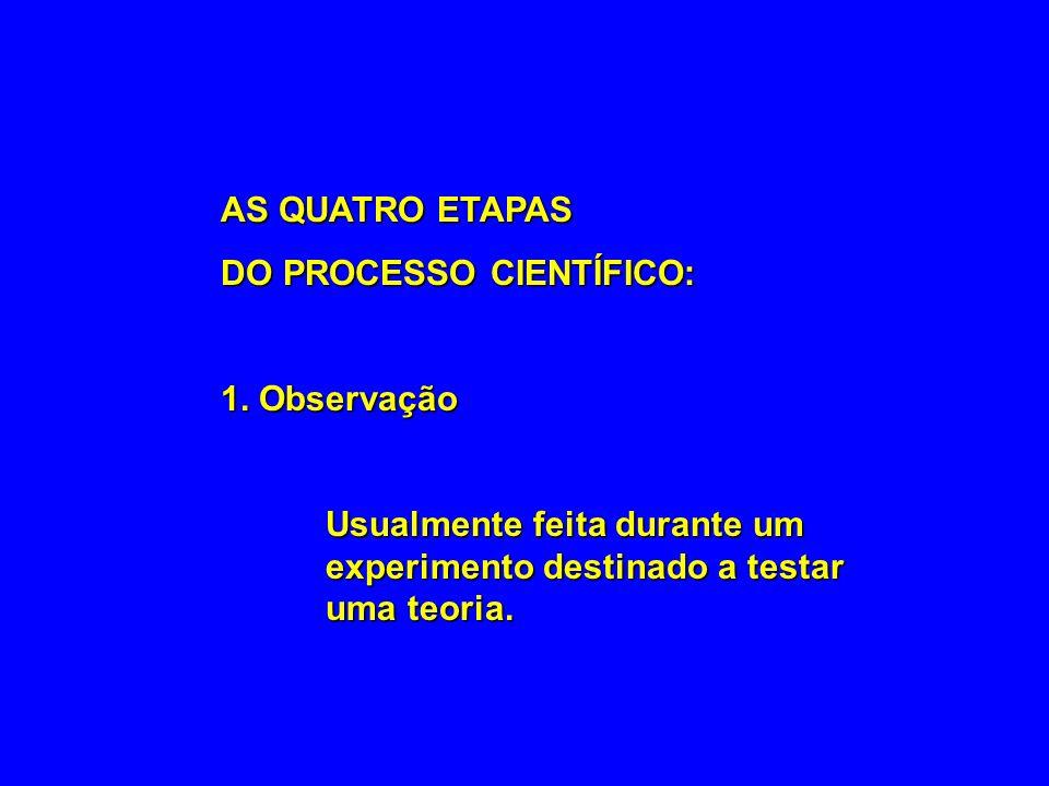 AS QUATRO ETAPAS DO PROCESSO CIENTÍFICO: 1. Observação.