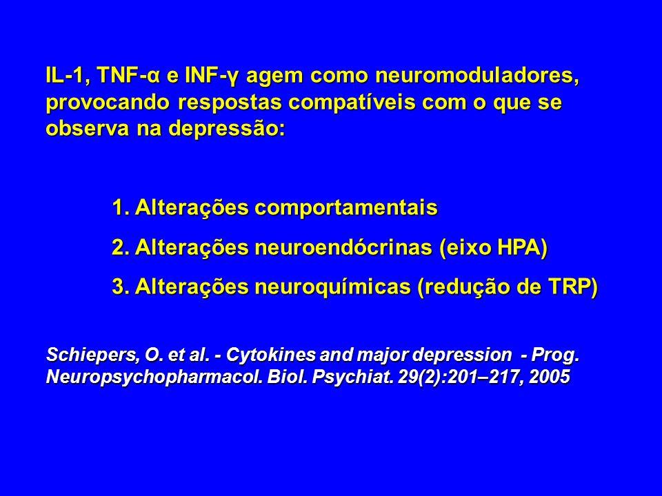 1. Alterações comportamentais 2. Alterações neuroendócrinas (eixo HPA)