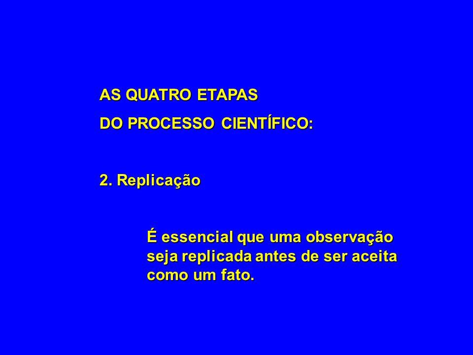 AS QUATRO ETAPAS DO PROCESSO CIENTÍFICO: 2. Replicação.