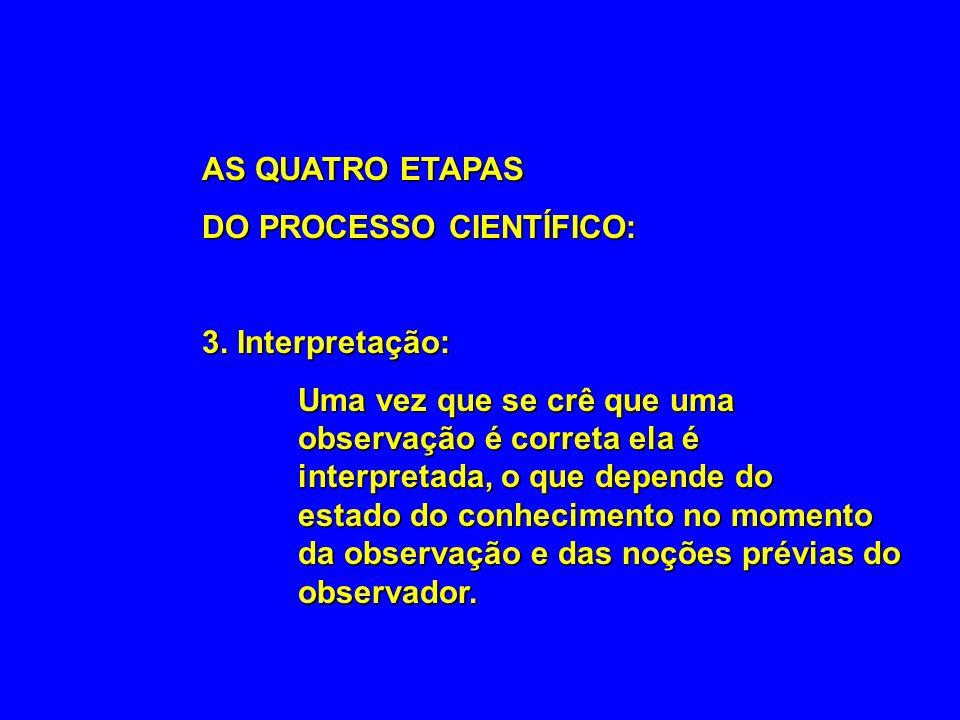 AS QUATRO ETAPAS DO PROCESSO CIENTÍFICO: 3. Interpretação: