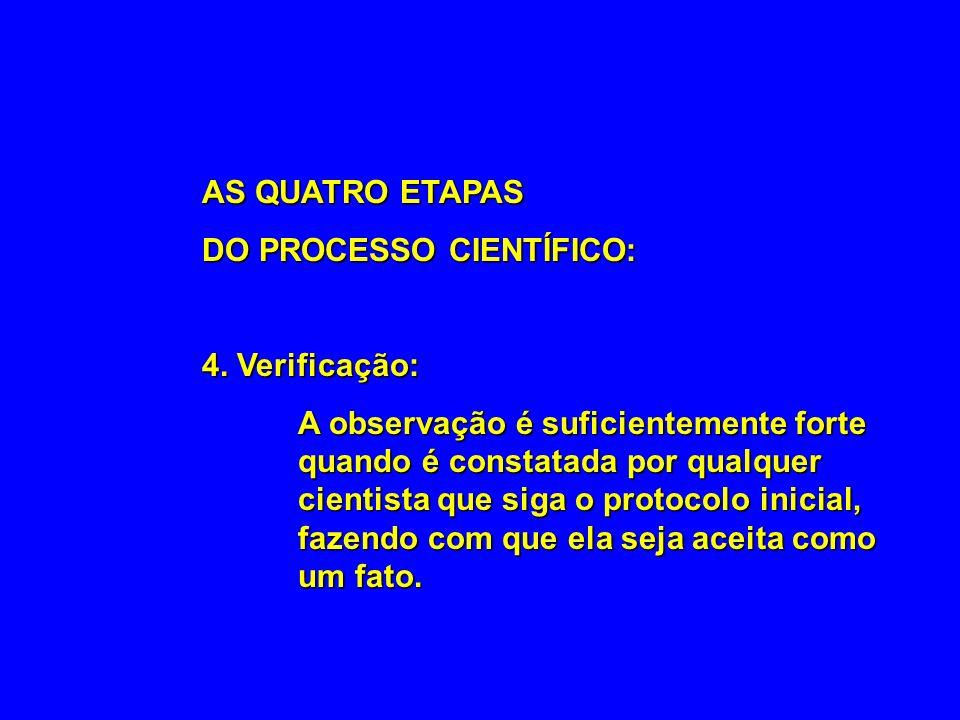 AS QUATRO ETAPAS DO PROCESSO CIENTÍFICO: 4. Verificação: